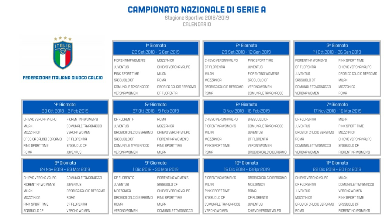 Calendario Serie A 11 Giornata.Serie A Juve Chievo E Pink Bari Milan Alla Prima Giornata
