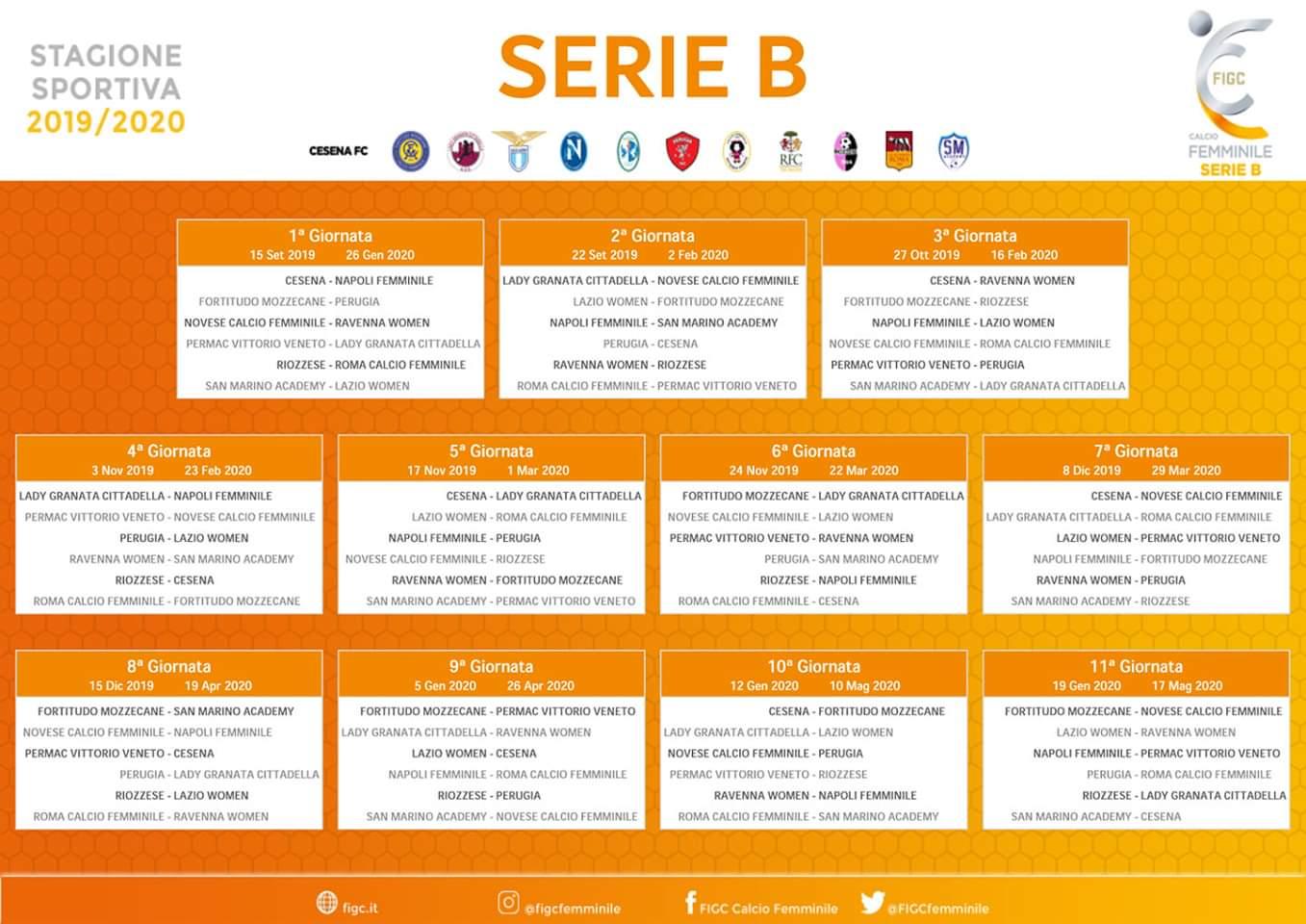 Serie B Femminile Il Calendario C E Il Perugia Ripescato Calcio In Rosa